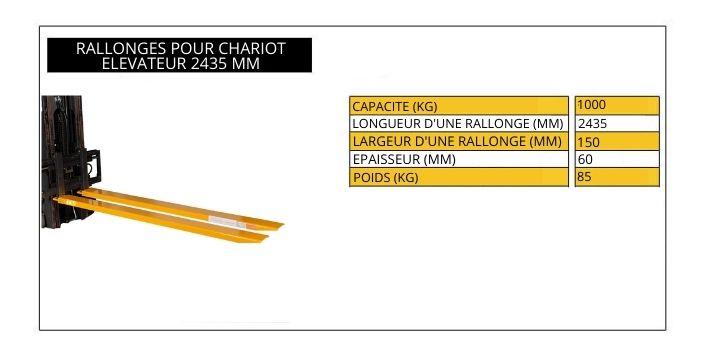 rallonges de fourches 2435 mm